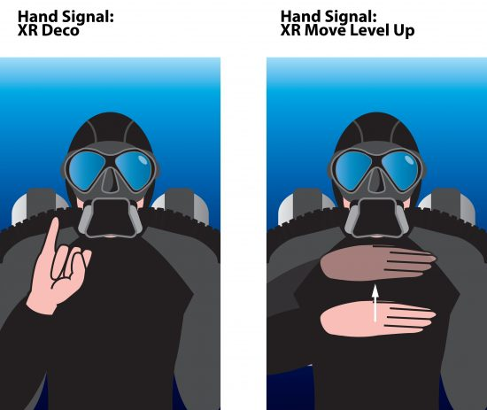 XR hand signals deco and move level up