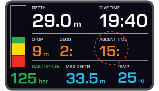 TTS means time-to-surface and is shown on your XR diving computer.
